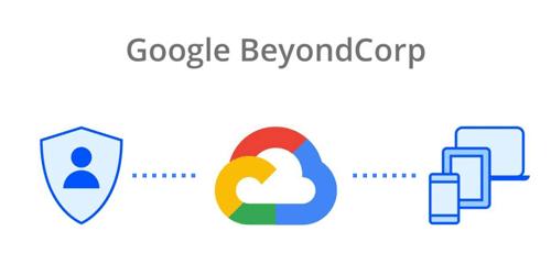 google-beyondcorp-e1602582722818